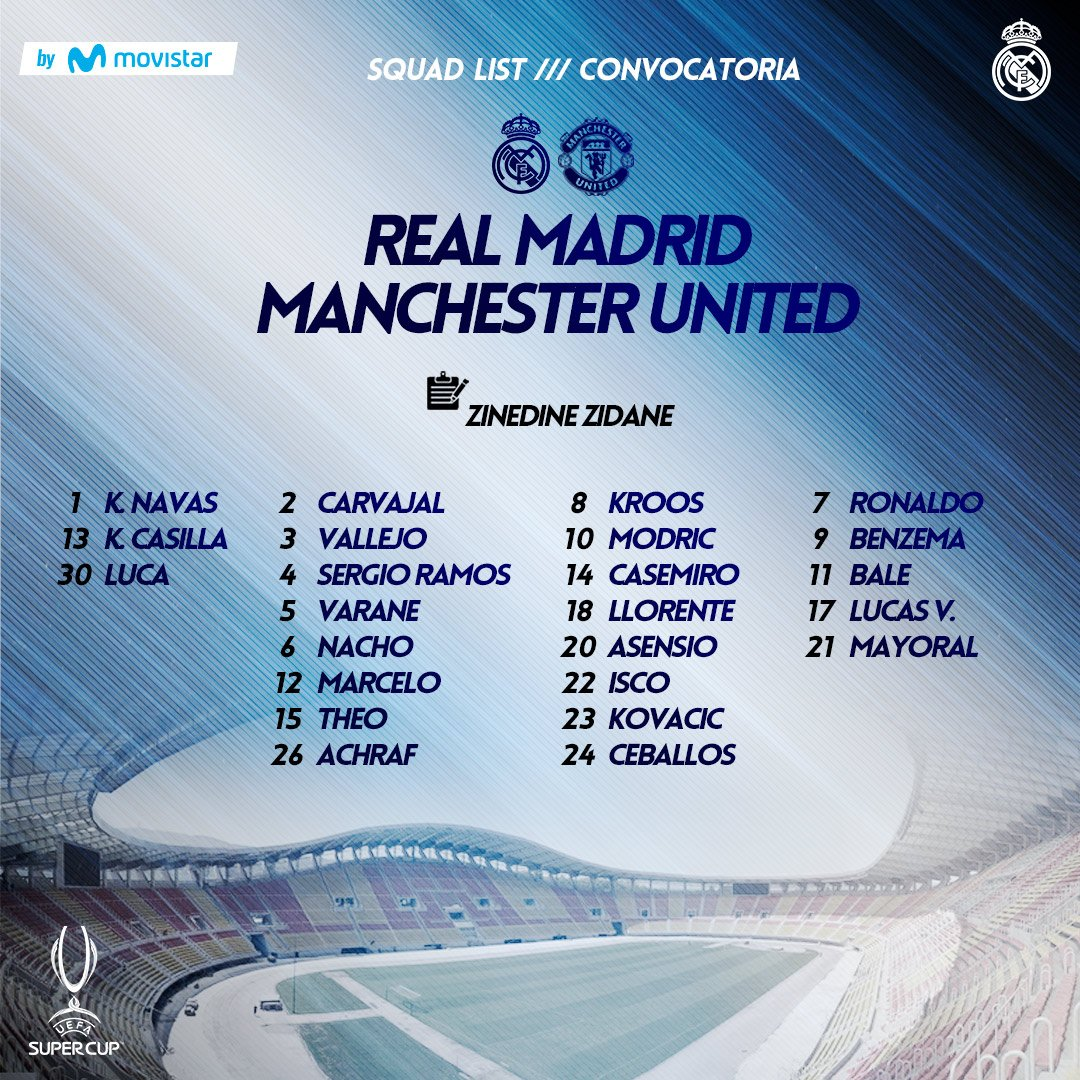 Роналду сыграет в Суперкубке УЕФА