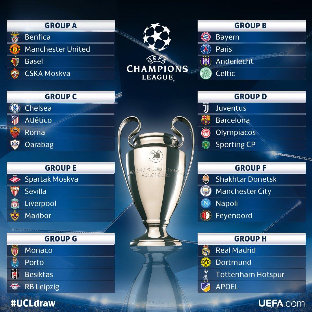 Жеребьевка Лиги чемпионов: «Карабах» сыграет против «Челси», «Атлетико» и «Ромы» ! — ОБНОВЛЯЕТСЯ
