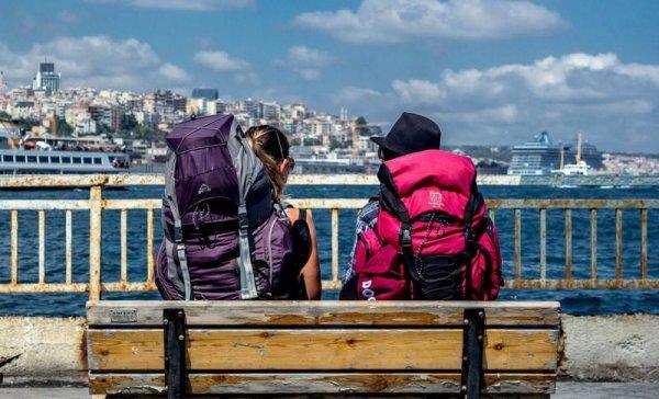 Свободные путешествия — бэкпэкинг с виджетом uPackingList от Nix Solutions