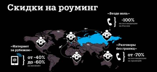 Роуминг Теле2 за границей и по России — тарифы, стоимость и подключение