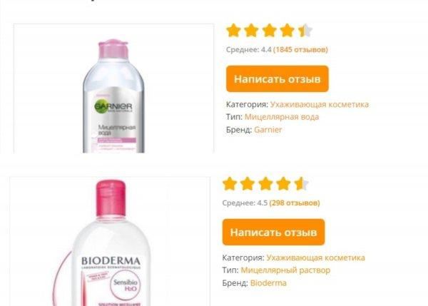 Обдерут до нитки, изверги: Топовая «мицеллярка» от Bioderma не стоит и половины своей цены